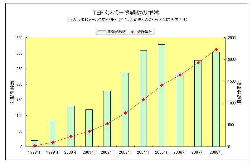 TEF-ML-Members.jpg